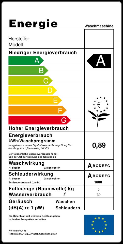 energielabel A++++